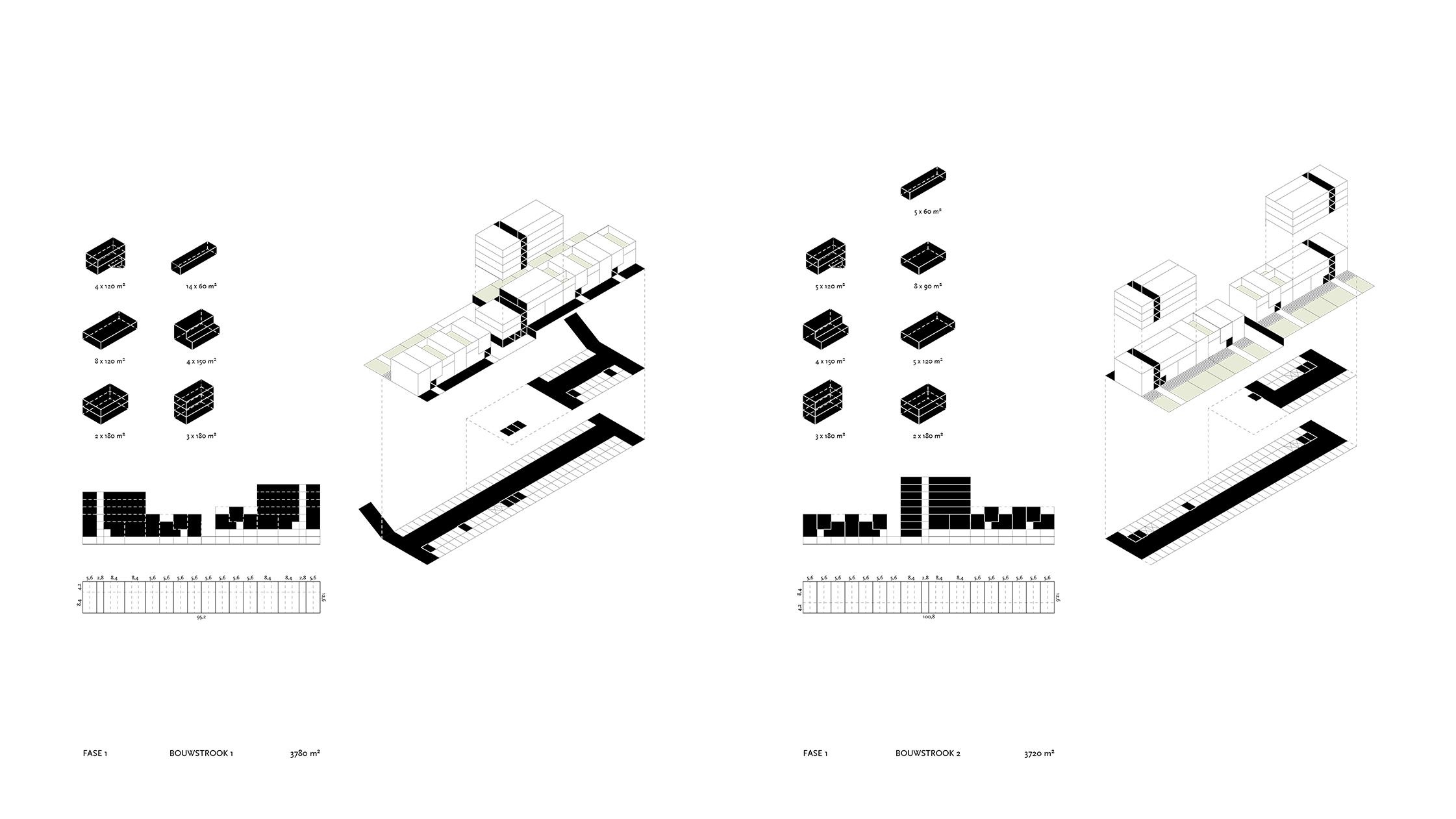 Nieuw Stationskwartier_Typologieën